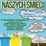 Likwidacja barszczu Sosnowskiego – wyniki konkursu