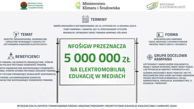 NFOŚiGW przeznacza 5 mln zł naelektromobilną edukację. Konkurs naprojekty ruszy 25 listopada