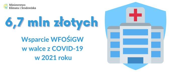 Kolejne wsparcie Wojewódzkich Funduszy wwalce zCOVID-19