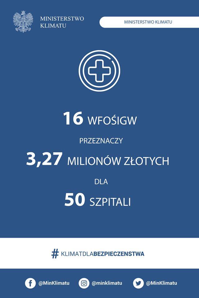 Wojewódzkie Fundusze razem wwalce zCOVID-19